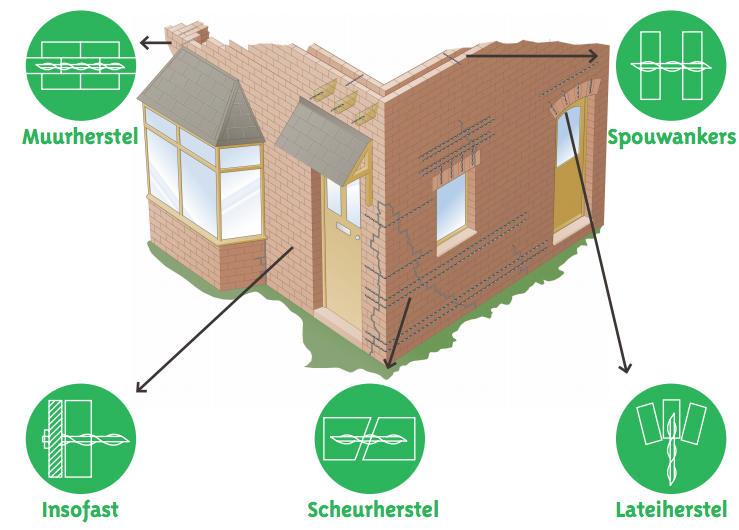 scheuren-in-de-muur_gevelherstel_scheurherstel-thor-helical-w878